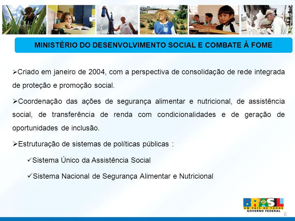 Ministério do Desenvolvimento Social e Combate à Fome 8 Criado em janeiro de 2004, com a perspectiva de consolidação de rede integrada de proteção e p