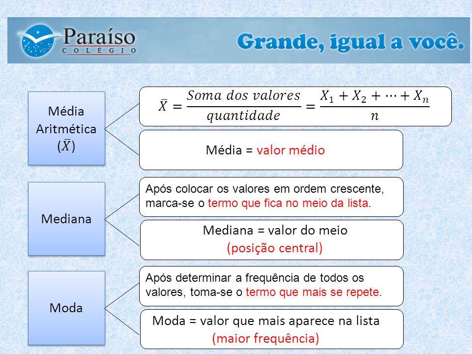 Mediana Após colocar os valores em ordem crescente, marca-se o termo que fica no meio da lista. Mediana = valor do meio (posição central) Moda Após de
