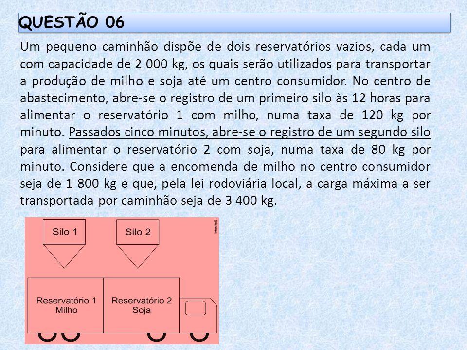 Nestas condições, em que instantes devem ser fechados os registros dos silos 1 e 2, respectivamente, para que a quantidade de soja transportada seja a máxima possível.