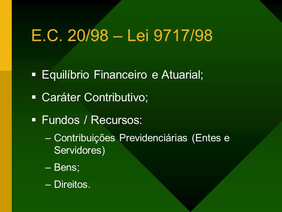 E.C. 20/98 – Lei 9717/98 Equilíbrio Financeiro e Atuarial; Caráter Contributivo; Fundos / Recursos: –Contribuições Previdenciárias (Entes e Servidores