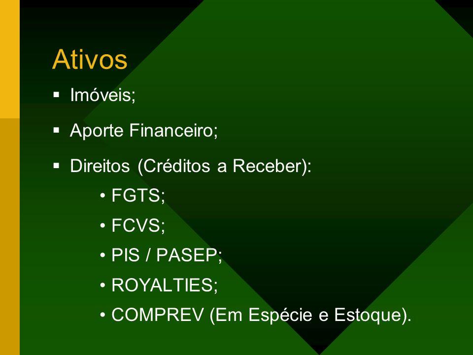 Ativos Imóveis; Aporte Financeiro; Direitos (Créditos a Receber): FGTS; FCVS; PIS / PASEP; ROYALTIES; COMPREV (Em Espécie e Estoque).
