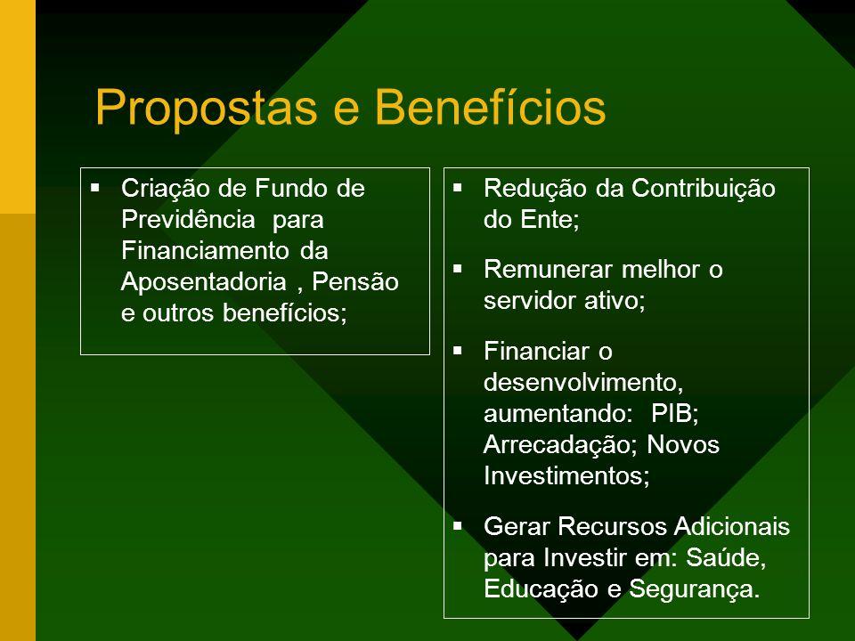 Propostas e Benefícios Criação de Fundo de Previdência para Financiamento da Aposentadoria, Pensão e outros benefícios; Redução da Contribuição do Ent