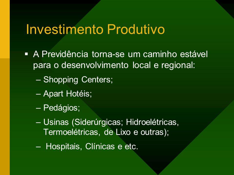 Investimento Produtivo A Previdência torna-se um caminho estável para o desenvolvimento local e regional: –Shopping Centers; –Apart Hotéis; –Pedágios; –Usinas (Siderúrgicas; Hidroelétricas, Termoelétricas, de Lixo e outras); – Hospitais, Clínicas e etc.