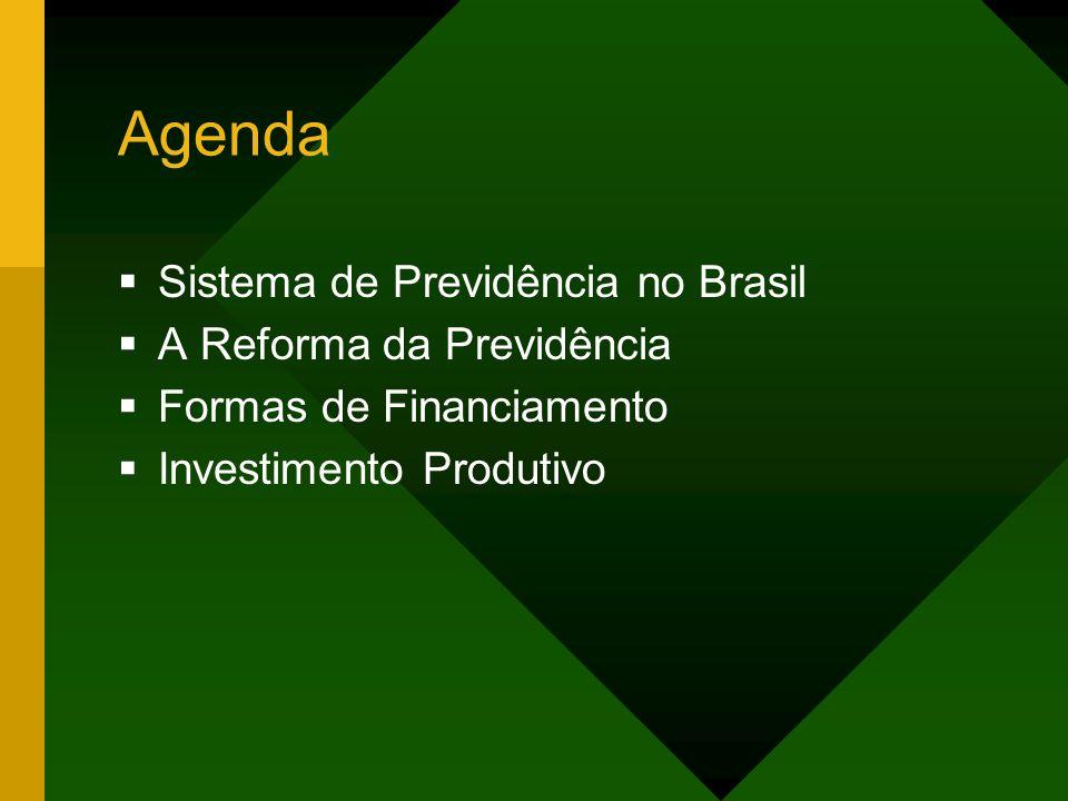 Agenda Sistema de Previdência no Brasil A Reforma da Previdência Formas de Financiamento Investimento Produtivo