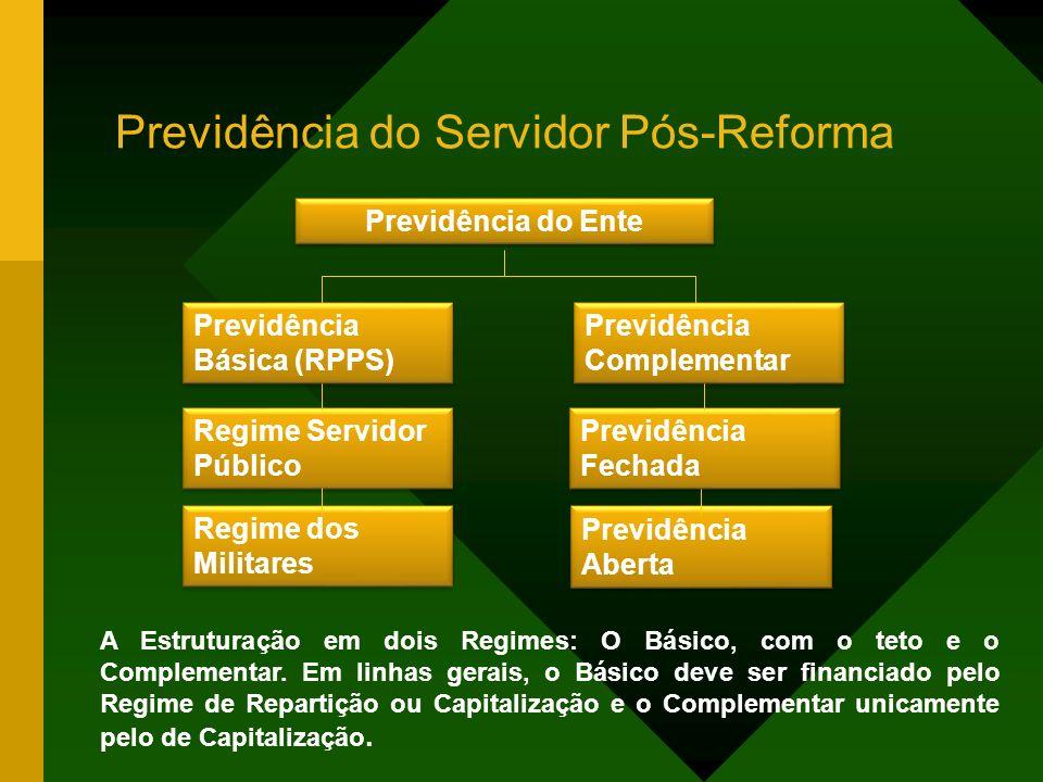 Previdência do Servidor Pós-Reforma Previdência do Ente Previdência Básica (RPPS) Regime Servidor Público Regime dos Militares Previdência Complementa