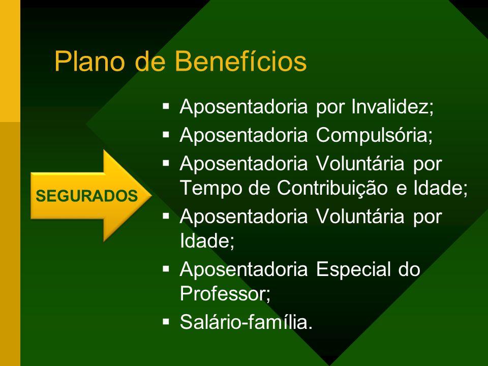 Plano de Benefícios Aposentadoria por Invalidez; Aposentadoria Compulsória; Aposentadoria Voluntária por Tempo de Contribuição e Idade; Aposentadoria Voluntária por Idade; Aposentadoria Especial do Professor; Salário-família.