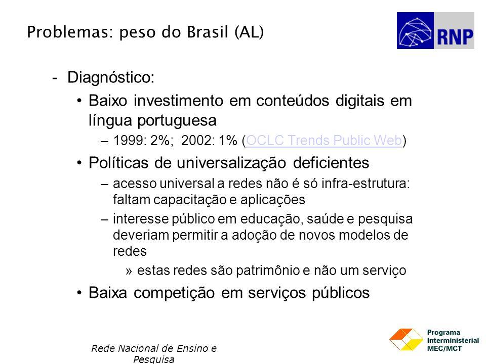 Rede Nacional de Ensino e Pesquisa Problemas: peso do Brasil (AL) Diagnóstico: Baixo investimento em conteúdos digitais em língua portuguesa –1999: 2