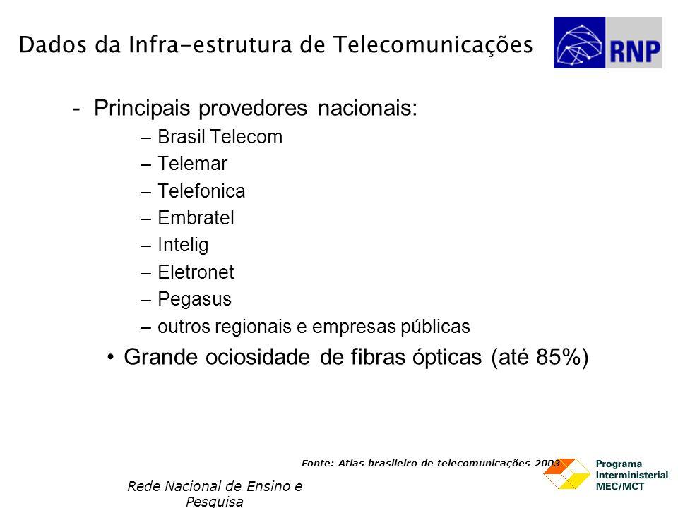 Rede Nacional de Ensino e Pesquisa Fonte: Atlas brasileiro de telecomunicações 2003 Dados da Infra-estrutura de Telecomunicações Principais provedore