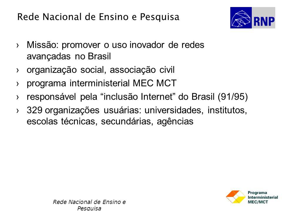 Rede Nacional de Ensino e Pesquisa Missão: promover o uso inovador de redes avançadas no Brasil organização social, associação civil programa intermin