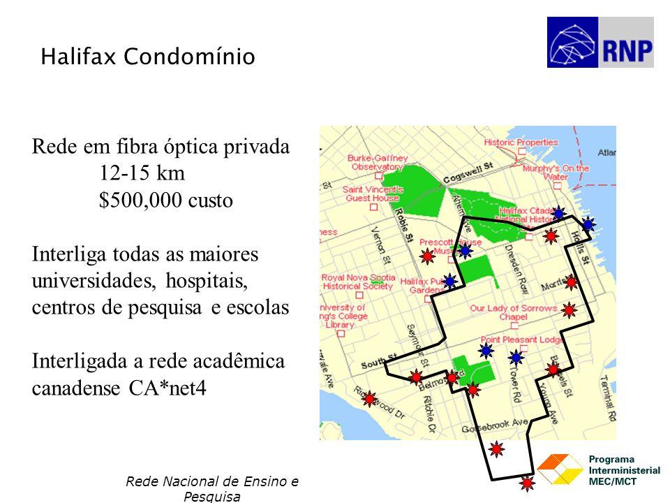 Halifax Condomínio Rede em fibra óptica privada 12-15 km $500,000 custo Interliga todas as maiores universidades, hospitais, centros de pesquisa e esc