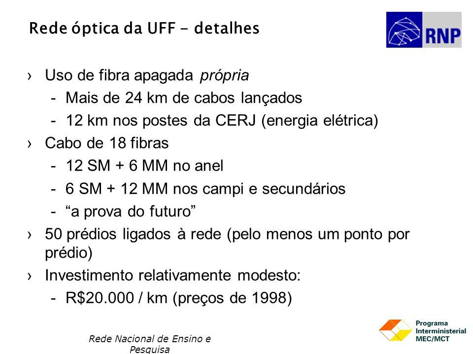 Rede Nacional de Ensino e Pesquisa Rede óptica da UFF - detalhes Uso de fibra apagada própria Mais de 24 km de cabos lançados 12 km nos postes da CE