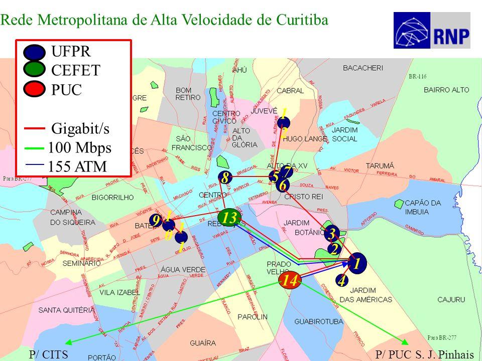 Rede Nacional de Ensino e Pesquisa 14 13 1 2 3 7 5 4 1212 6 9 1 1010 8 Rede Metropolitana de Alta Velocidade de Curitiba P/ CITSP/ PUC S. J. Pinhais U