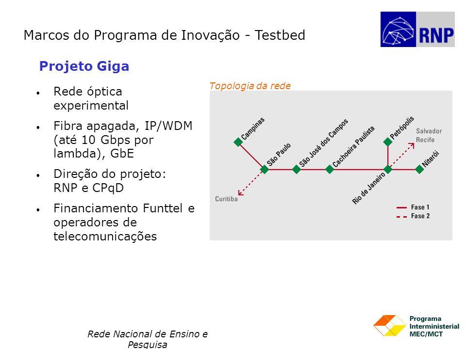 Rede Nacional de Ensino e Pesquisa Rede óptica experimental Fibra apagada, IP/WDM (até 10 Gbps por lambda), GbE Direção do projeto: RNP e CPqD Financi