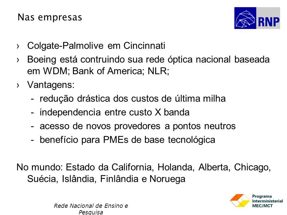 Rede Nacional de Ensino e Pesquisa Nas empresas Colgate-Palmolive em Cincinnati Boeing está contruindo sua rede óptica nacional baseada em WDM; Bank o