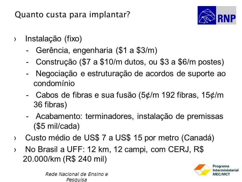 Rede Nacional de Ensino e Pesquisa Quanto custa para implantar.