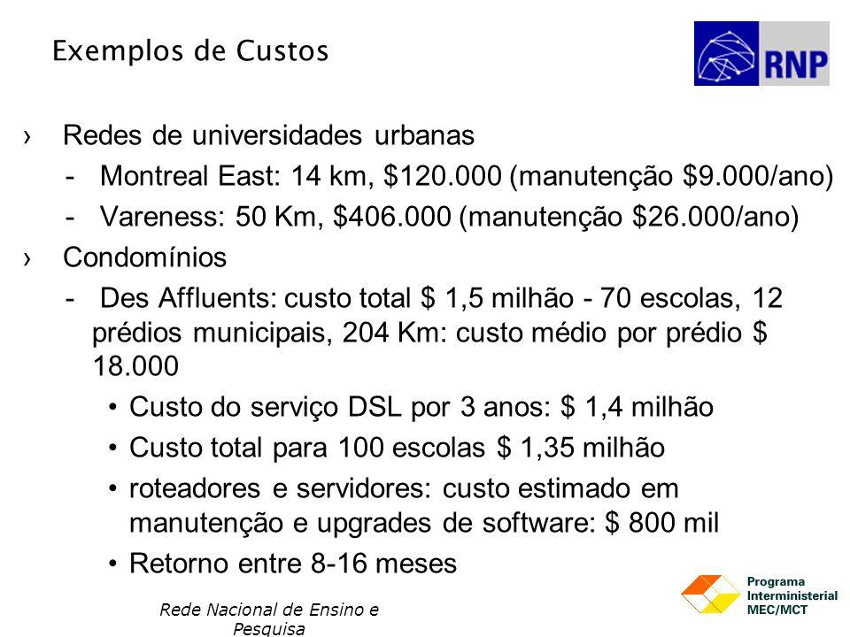 Rede Nacional de Ensino e Pesquisa Exemplos de Custos Redes de universidades urbanas  Montreal East: 14 km, $120.000 (manutenção $9.000/ano)  Varene