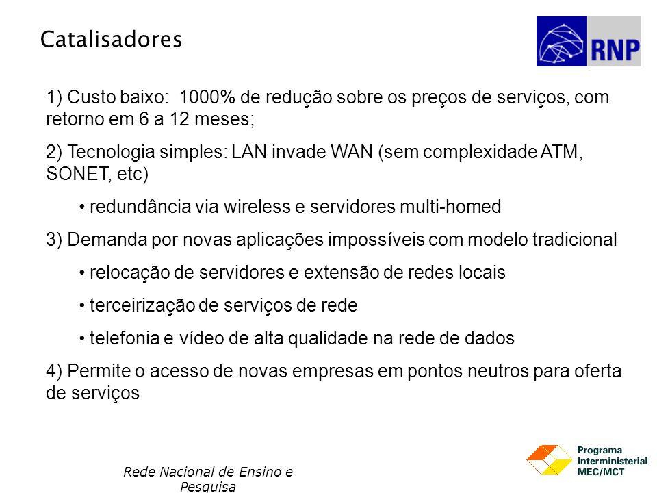 Rede Nacional de Ensino e Pesquisa Catalisadores 1) Custo baixo: 1000% de redução sobre os preços de serviços, com retorno em 6 a 12 meses; 2) Tecnolo