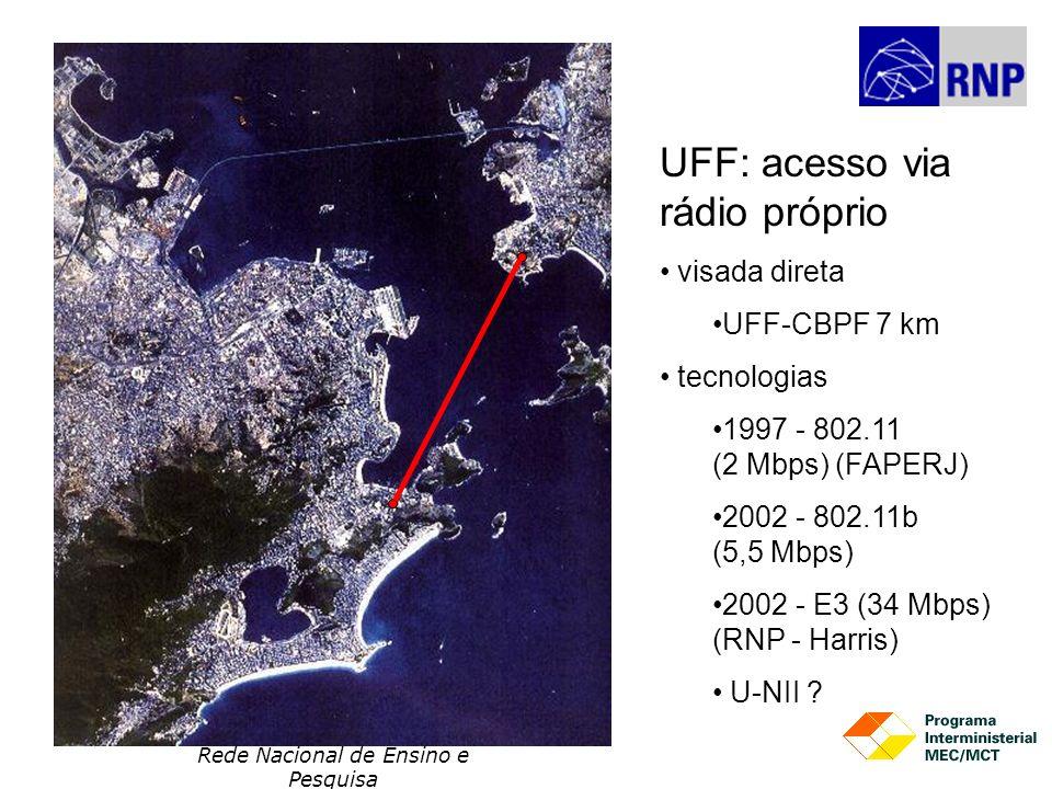 Rede Nacional de Ensino e Pesquisa UFF: acesso via rádio próprio visada direta UFF-CBPF 7 km tecnologias 1997 - 802.11 (2 Mbps) (FAPERJ) 2002 - 802.11b (5,5 Mbps) 2002 - E3 (34 Mbps) (RNP - Harris) U-NII ?