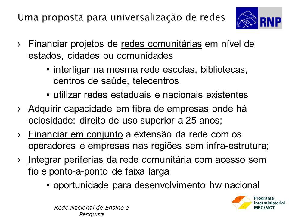 Rede Nacional de Ensino e Pesquisa Uma proposta para universalização de redes Financiar projetos de redes comunitárias em nível de estados, cidades ou