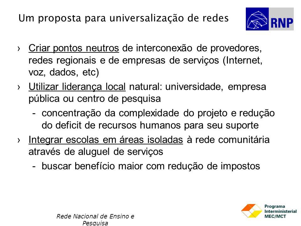 Rede Nacional de Ensino e Pesquisa Um proposta para universalização de redes Criar pontos neutros de interconexão de provedores, redes regionais e de