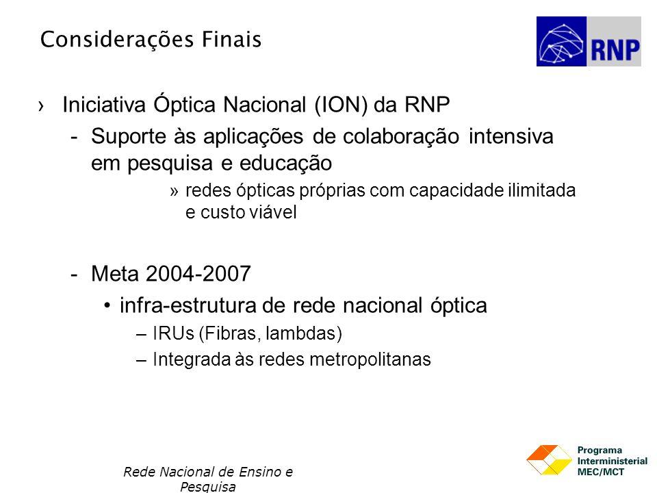 Rede Nacional de Ensino e Pesquisa Considerações Finais Iniciativa Óptica Nacional (ION) da RNP Suporte às aplicações de colaboração intensiva em pes