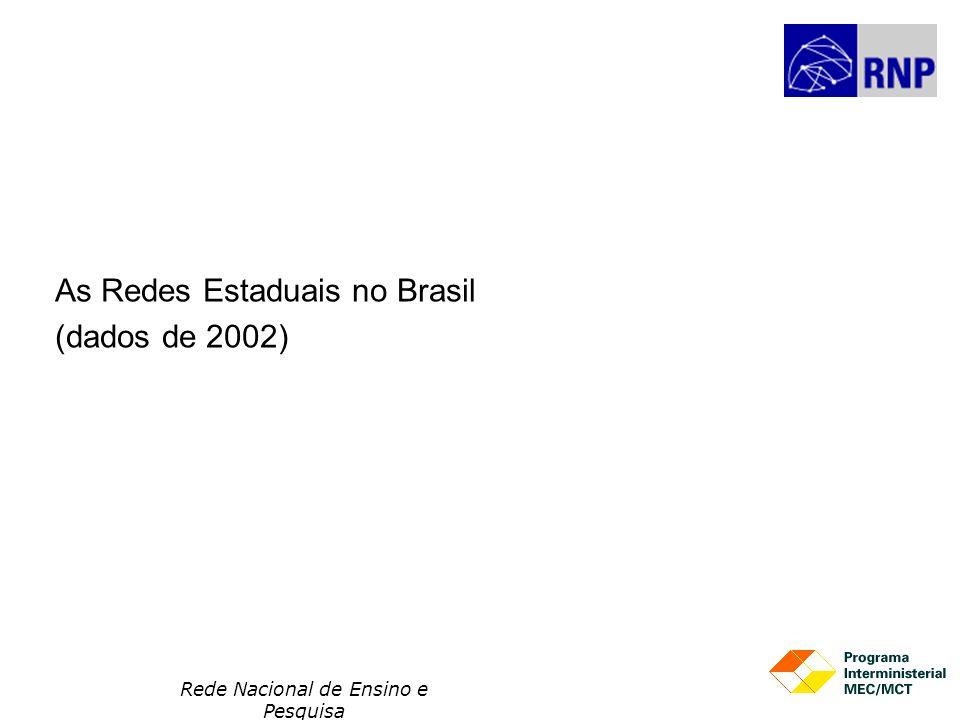 Rede Nacional de Ensino e Pesquisa As Redes Estaduais no Brasil (dados de 2002)