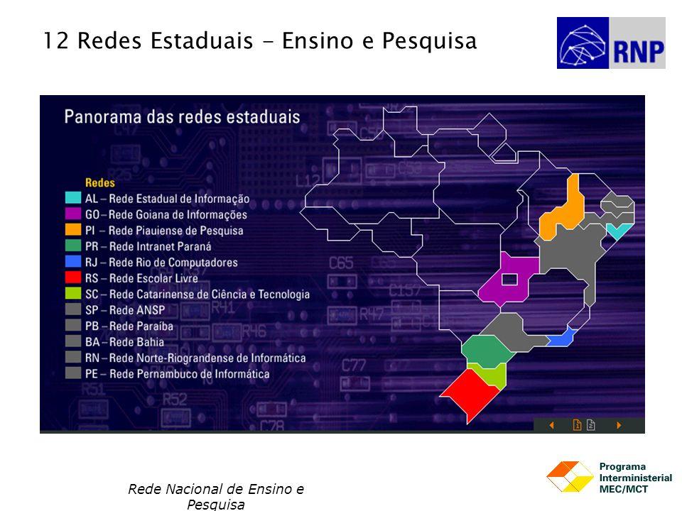 Rede Nacional de Ensino e Pesquisa 12 Redes Estaduais - Ensino e Pesquisa