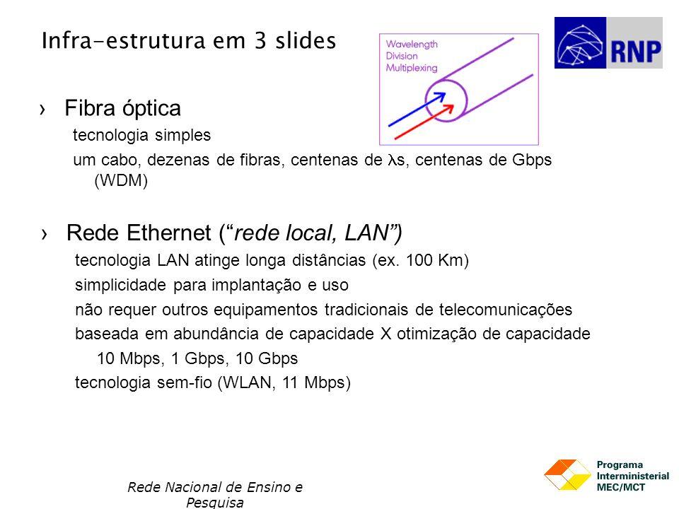 Rede Nacional de Ensino e Pesquisa Infra-estrutura em 3 slides Fibra óptica tecnologia simples um cabo, dezenas de fibras, centenas de s, centenas de Gbps (WDM) Rede Ethernet (rede local, LAN) tecnologia LAN atinge longa distâncias (ex.
