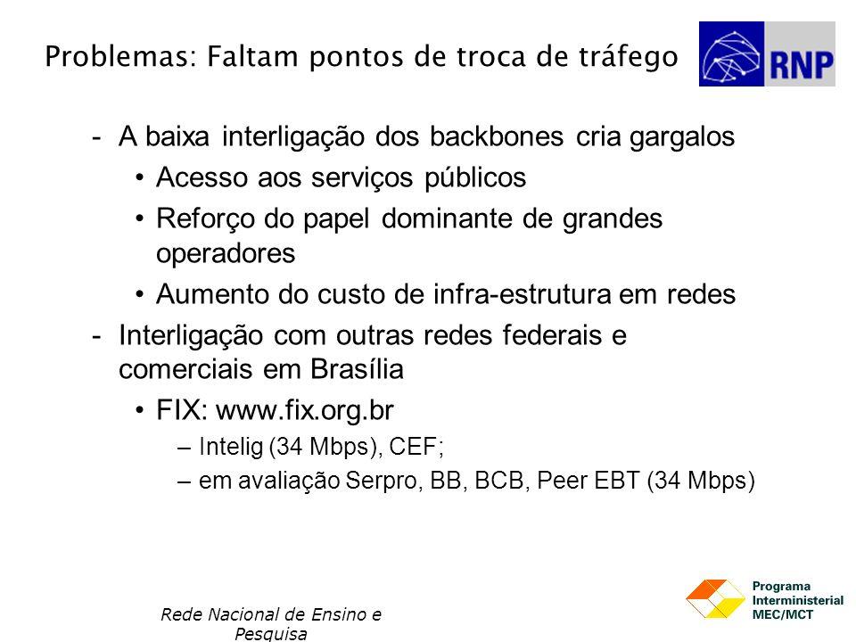 Rede Nacional de Ensino e Pesquisa Problemas: Faltam pontos de troca de tráfego A baixa interligação dos backbones cria gargalos Acesso aos serviços públicos Reforço do papel dominante de grandes operadores Aumento do custo de infra-estrutura em redes Interligação com outras redes federais e comerciais em Brasília FIX: www.fix.org.br –Intelig (34 Mbps), CEF; –em avaliação Serpro, BB, BCB, Peer EBT (34 Mbps)