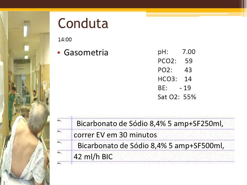 Conduta Gasometria 14:00 Bicarbonato de Sódio 8,4% 5 amp+SF250ml, correr EV em 30 minutos Bicarbonato de Sódio 8,4% 5 amp+SF500ml, 42 ml/h BIC pH: 7.0