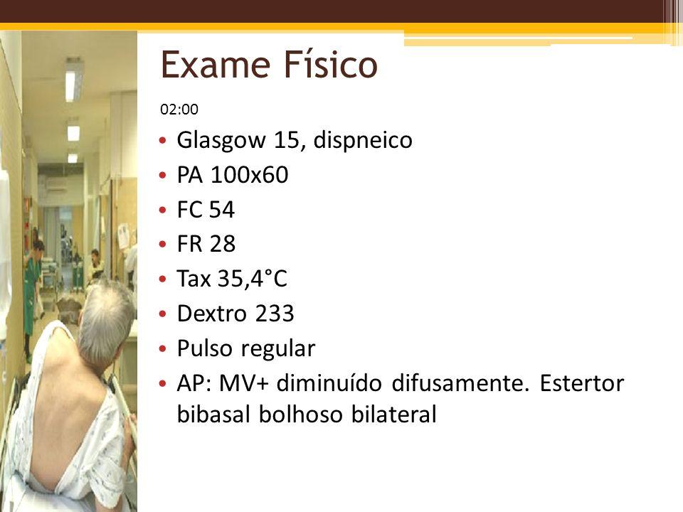 Exame Físico Glasgow 15, dispneico PA 100x60 FC 54 FR 28 Tax 35,4°C Dextro 233 Pulso regular AP: MV+ diminuído difusamente. Estertor bibasal bolhoso b