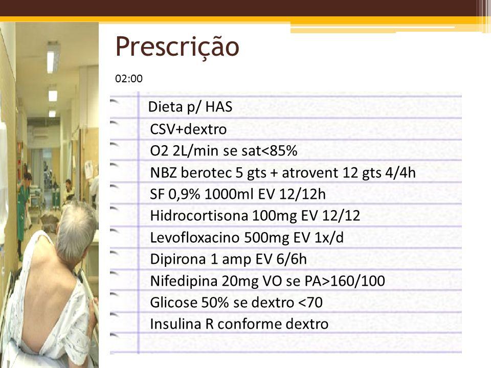 Prescrição Dieta p/ HAS CSV+dextro O2 2L/min se sat<85% NBZ berotec 5 gts + atrovent 12 gts 4/4h SF 0,9% 1000ml EV 12/12h Hidrocortisona 100mg EV 12/1