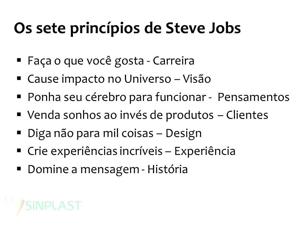 Os sete princípios de Steve Jobs Faça o que você gosta - Carreira Cause impacto no Universo – Visão Ponha seu cérebro para funcionar - Pensamentos Ven