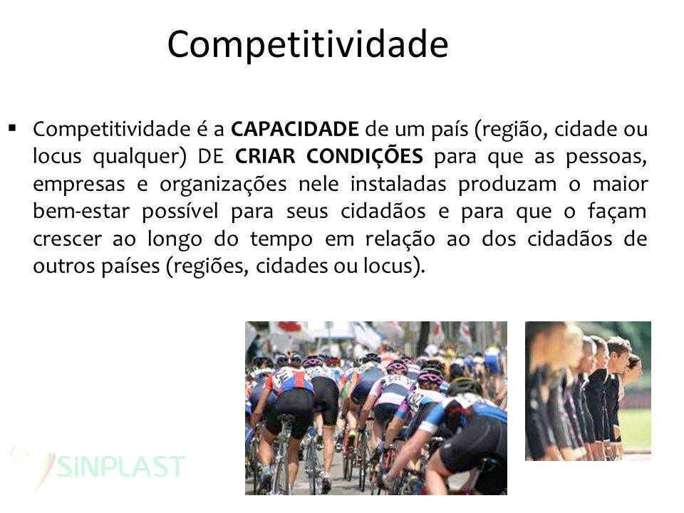 Competitividade Competitividade é a CAPACIDADE de um país (região, cidade ou locus qualquer) DE CRIAR CONDIÇÕES para que as pessoas, empresas e organi
