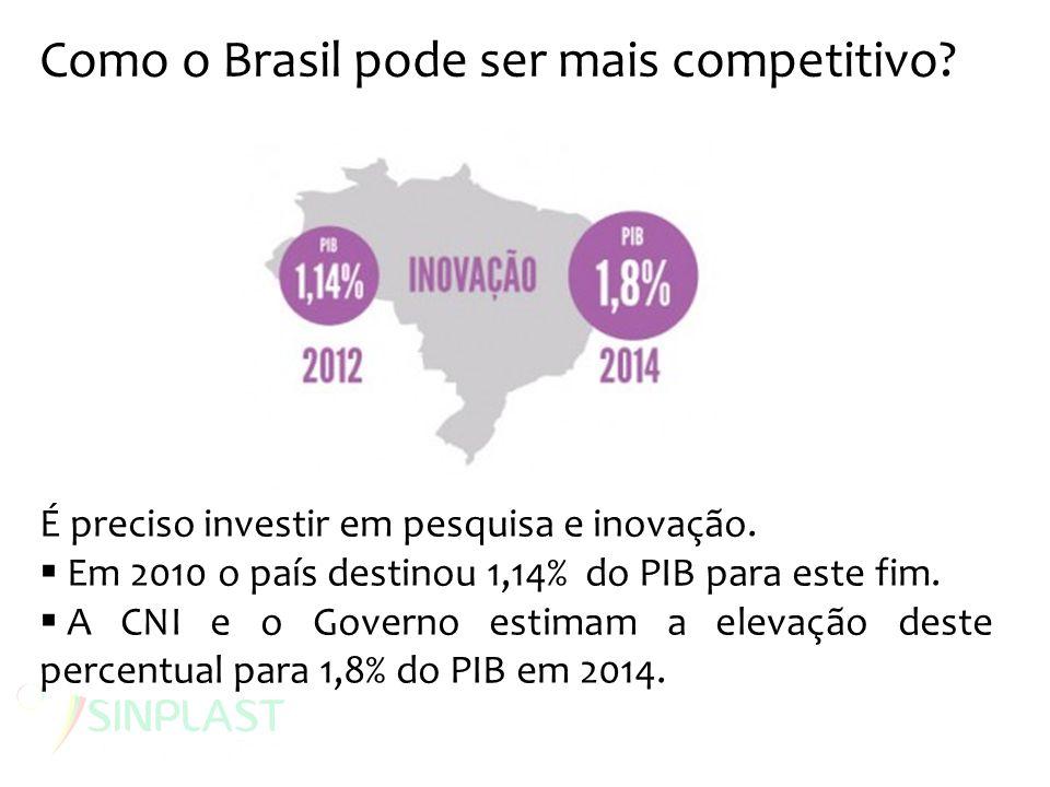 Como o Brasil pode ser mais competitivo? É preciso investir em pesquisa e inovação. Em 2010 o país destinou 1,14% do PIB para este fim. A CNI e o Gove
