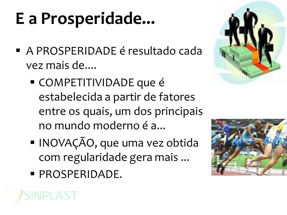 E a Prosperidade... A PROSPERIDADE é resultado cada vez mais de.... COMPETITIVIDADE que é estabelecida a partir de fatores entre os quais, um dos prin