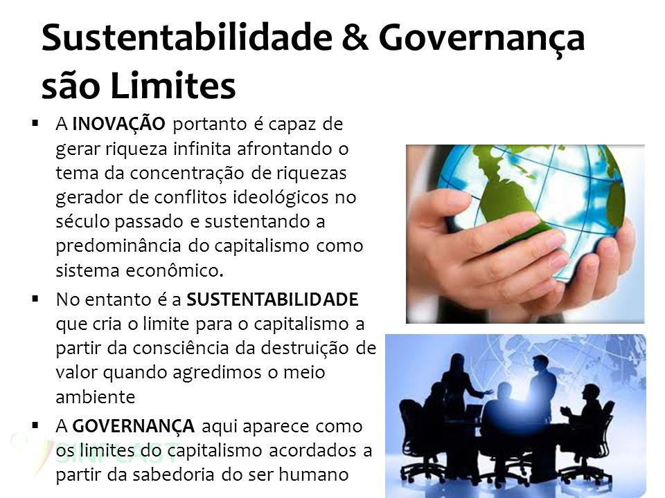 Sustentabilidade & Governança são Limites A INOVAÇÃO portanto é capaz de gerar riqueza infinita afrontando o tema da concentração de riquezas gerador