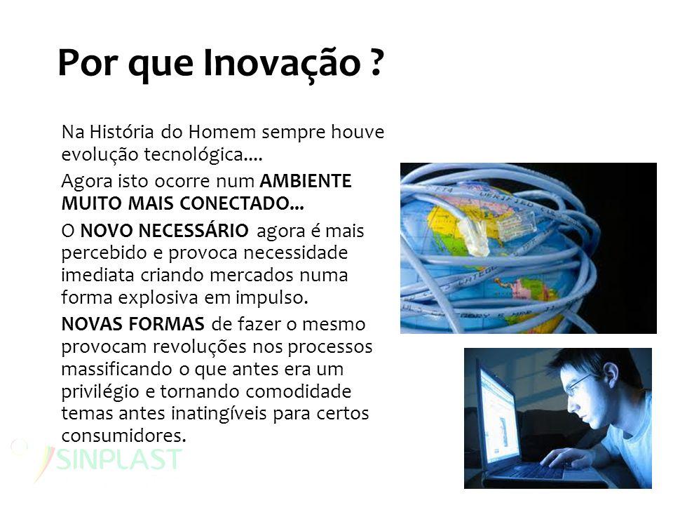 Por que Inovação ? Na História do Homem sempre houve evolução tecnológica.... Agora isto ocorre num AMBIENTE MUITO MAIS CONECTADO... O NOVO NECESSÁRIO