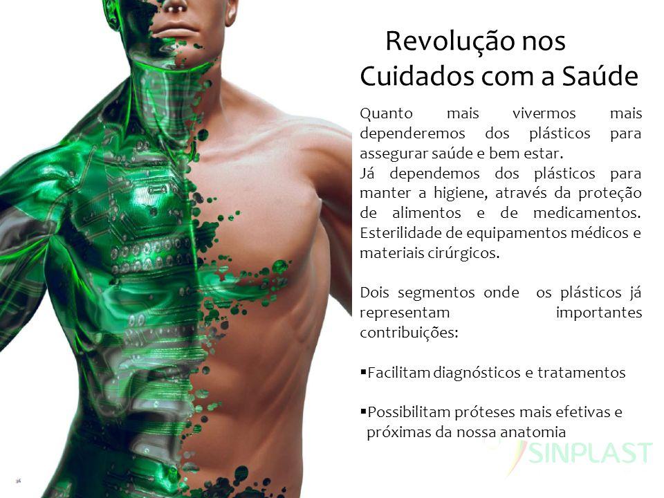 A Revolução nos Cuidados com a Saúde Quanto mais vivermos mais dependeremos dos plásticos para assegurar saúde e bem estar. Já dependemos dos plástico