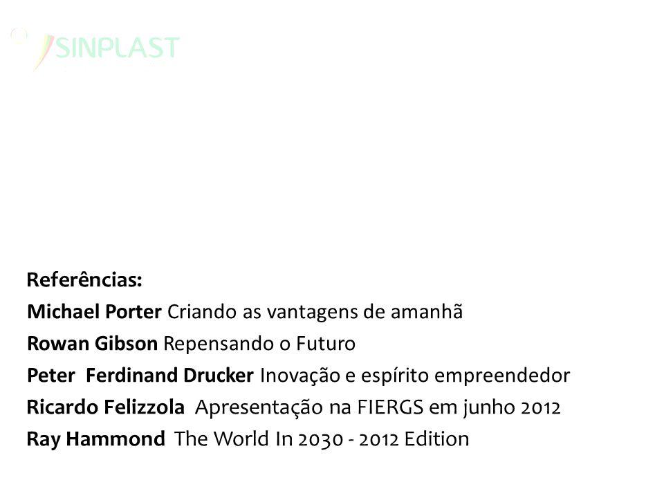 Referências: Michael Porter Criando as vantagens de amanhã Rowan Gibson Repensando o Futuro Peter Ferdinand Drucker Inovação e espírito empreendedor R
