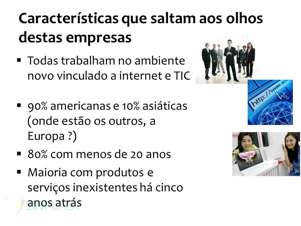 Características que saltam aos olhos destas empresas Todas trabalham no ambiente novo vinculado a internet e TIC 90% americanas e 10% asiáticas (onde