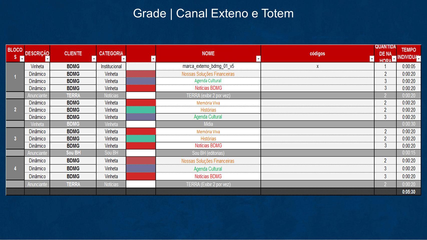 Grade | Canal Exteno e Totem