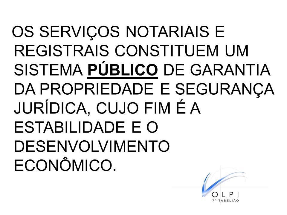 PRINCÍPIOS TÍPICOS DO DTO.NOTARIAL. Segurança jurídica.