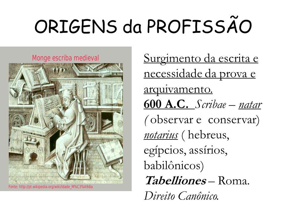ORIGENS da PROFISSÃO Surgimento da escrita e necessidade da prova e arquivamento. 600 A.C. Scribae – natar ( observar e conservar) notarius ( hebreus,