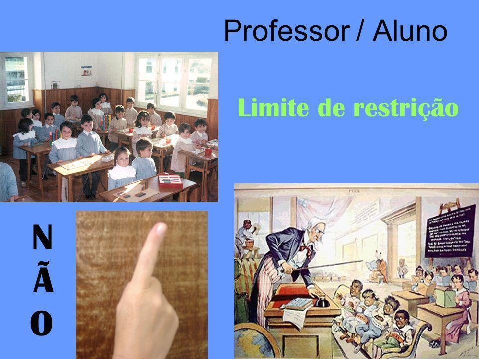 Professor / Aluno NÃONÃO Limite de restrição