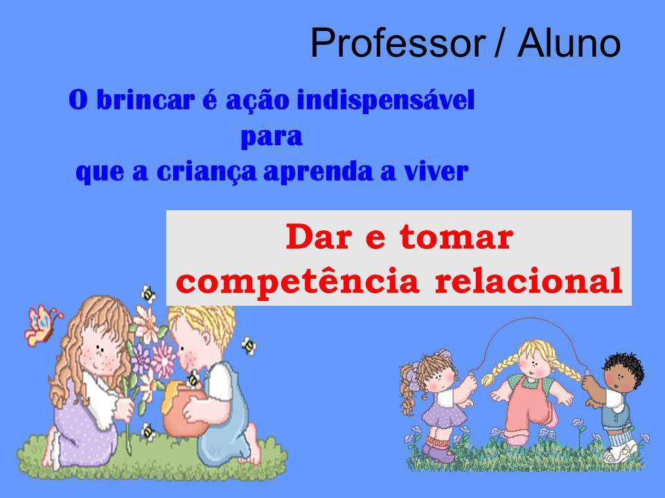 O Eu e o Outro e suas diferenças e inter-relações determinam a construção do Eu e das aprendizagens wallon