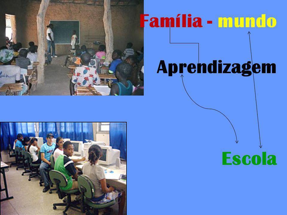 Família - mundo Aprendizagem Escola