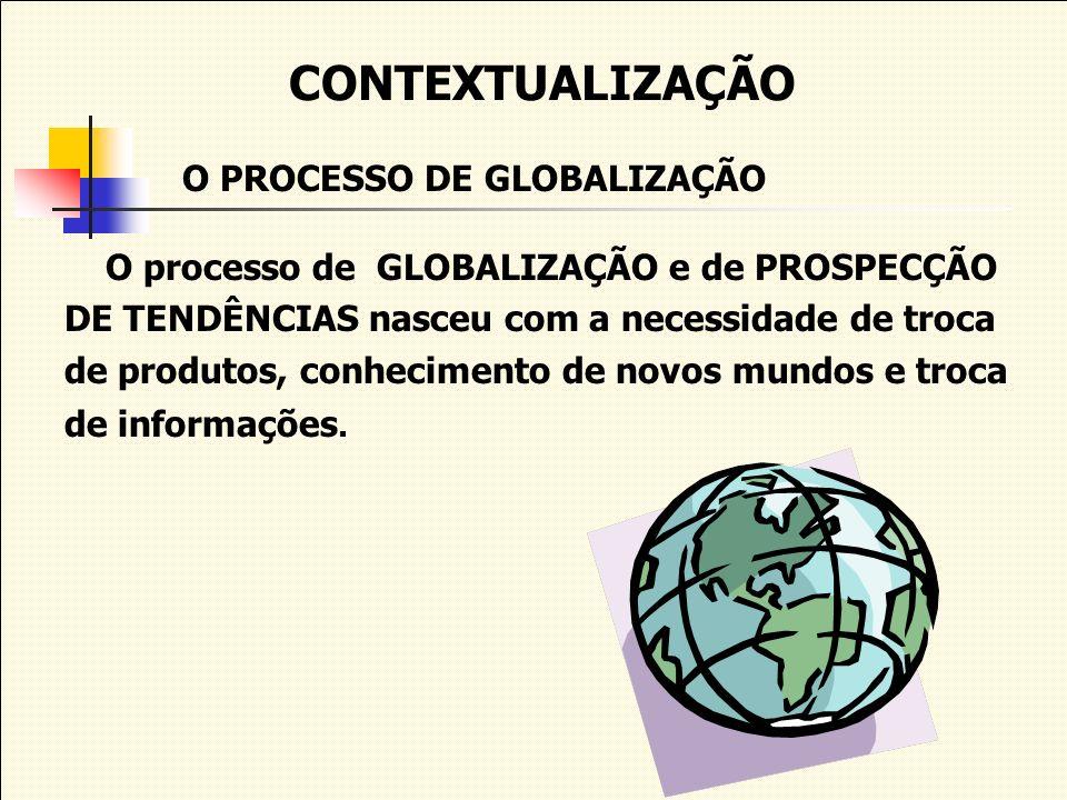 CONTEXTUALIZAÇÃO O PROCESSO DE GLOBALIZAÇÃO O processo de GLOBALIZAÇÃO e de PROSPECÇÃO DE TENDÊNCIAS nasceu com a necessidade de troca de produtos, co
