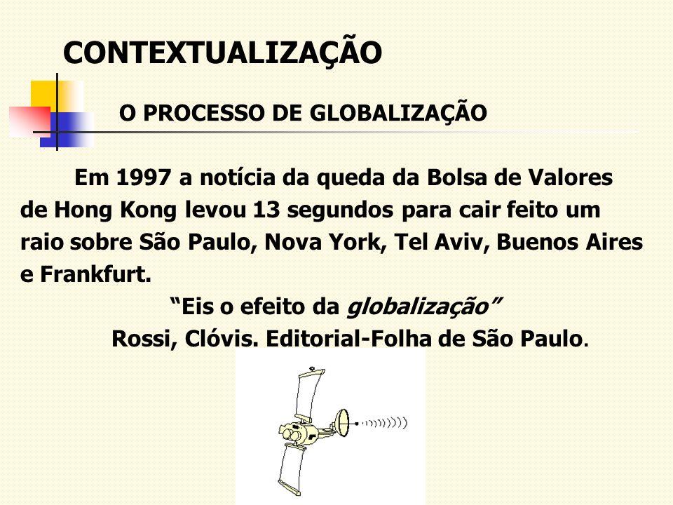 CONTEXTUALIZAÇÃO Em 1997 a notícia da queda da Bolsa de Valores de Hong Kong levou 13 segundos para cair feito um raio sobre São Paulo, Nova York, Tel