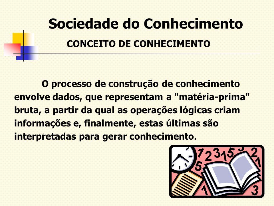 Sociedade do Conhecimento CONCEITO DE CONHECIMENTO O processo de construção de conhecimento envolve dados, que representam a